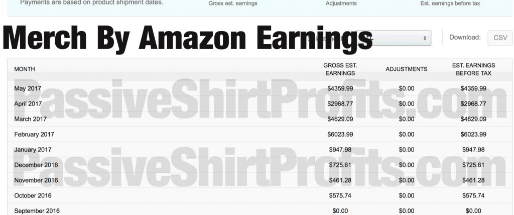 Merch By Amazon Earnings 2017